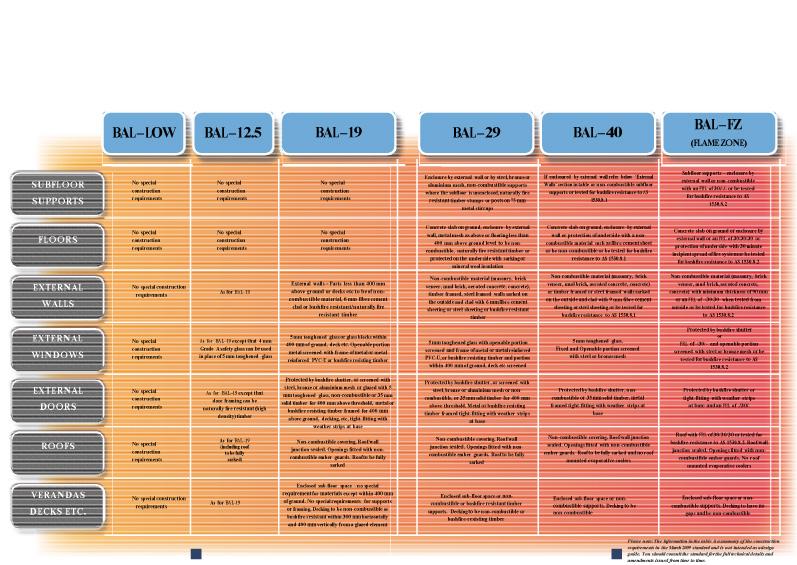 BAL-Chart edited